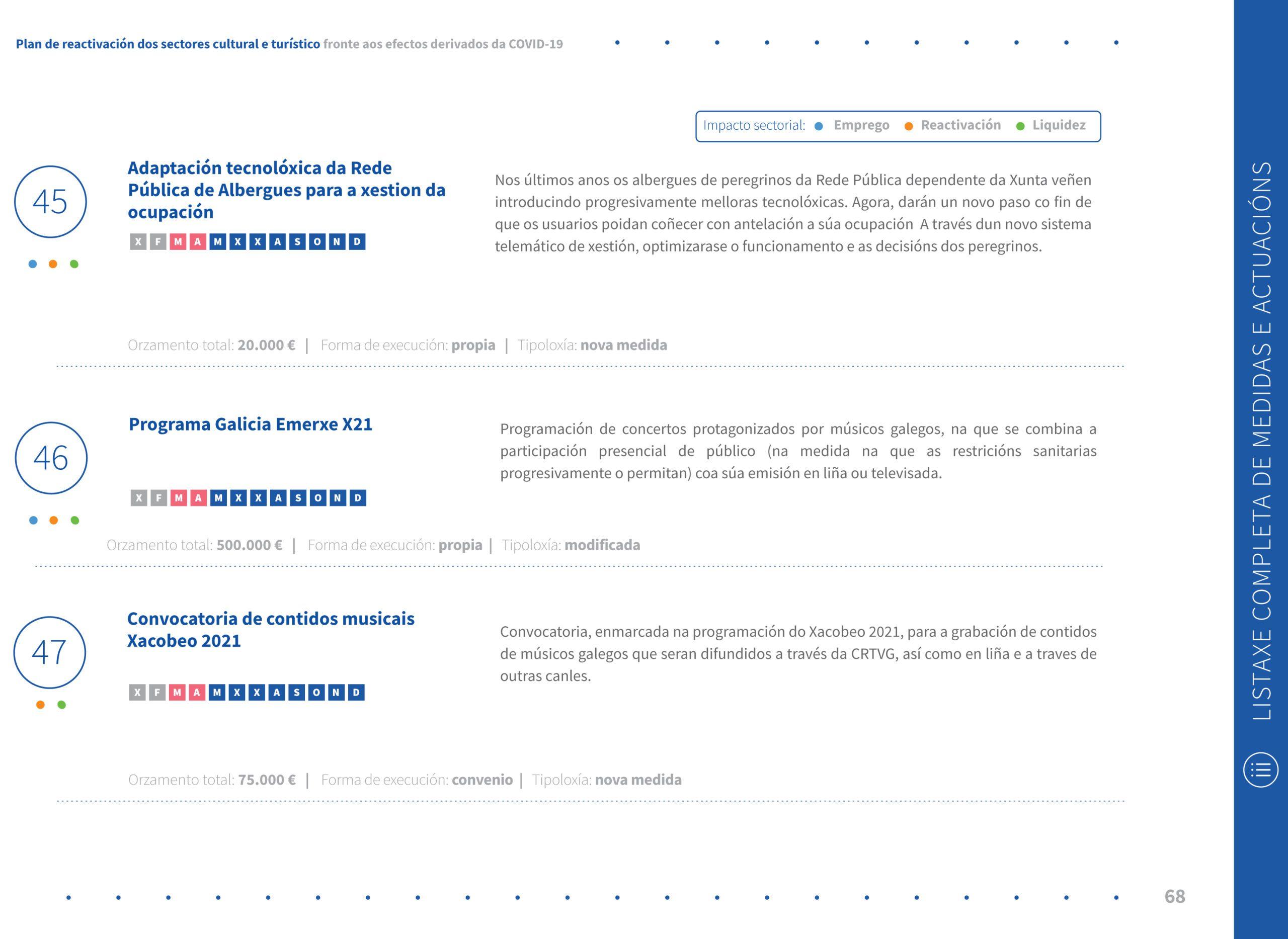 Cartel del Xacobeo 2021 - medidas culturais e de apoio ante o COVID 19